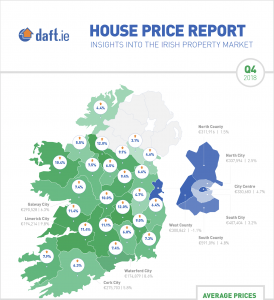 House Prices rise by 6% in Cork City – Daft.ie House Price Report Q4 2018